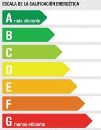 Asesoría y estudios en sostenibilidad - Arrebol Estudio