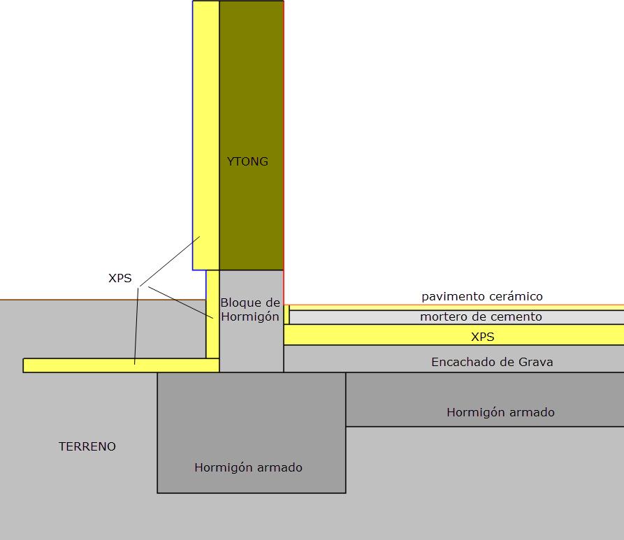 puente-termico-2
